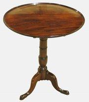 George III Tilt Top Wine Table